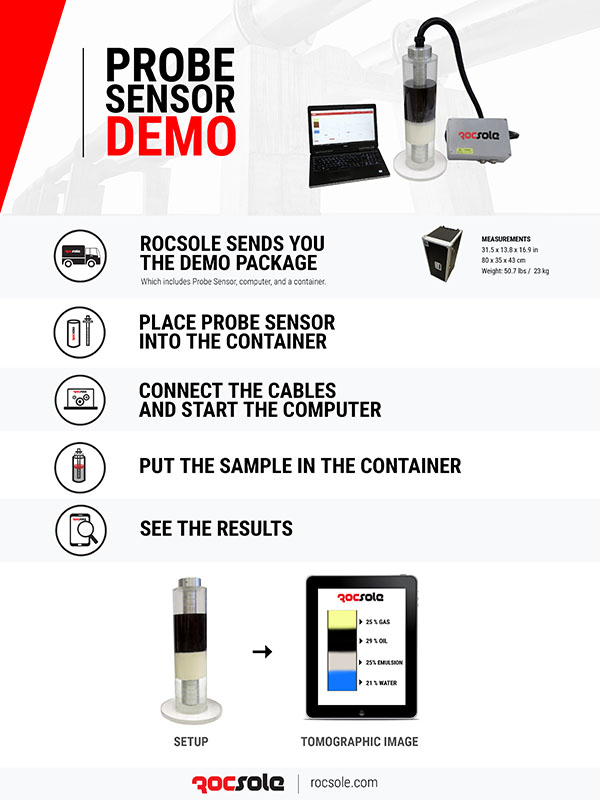 Usage of Probe Demo package