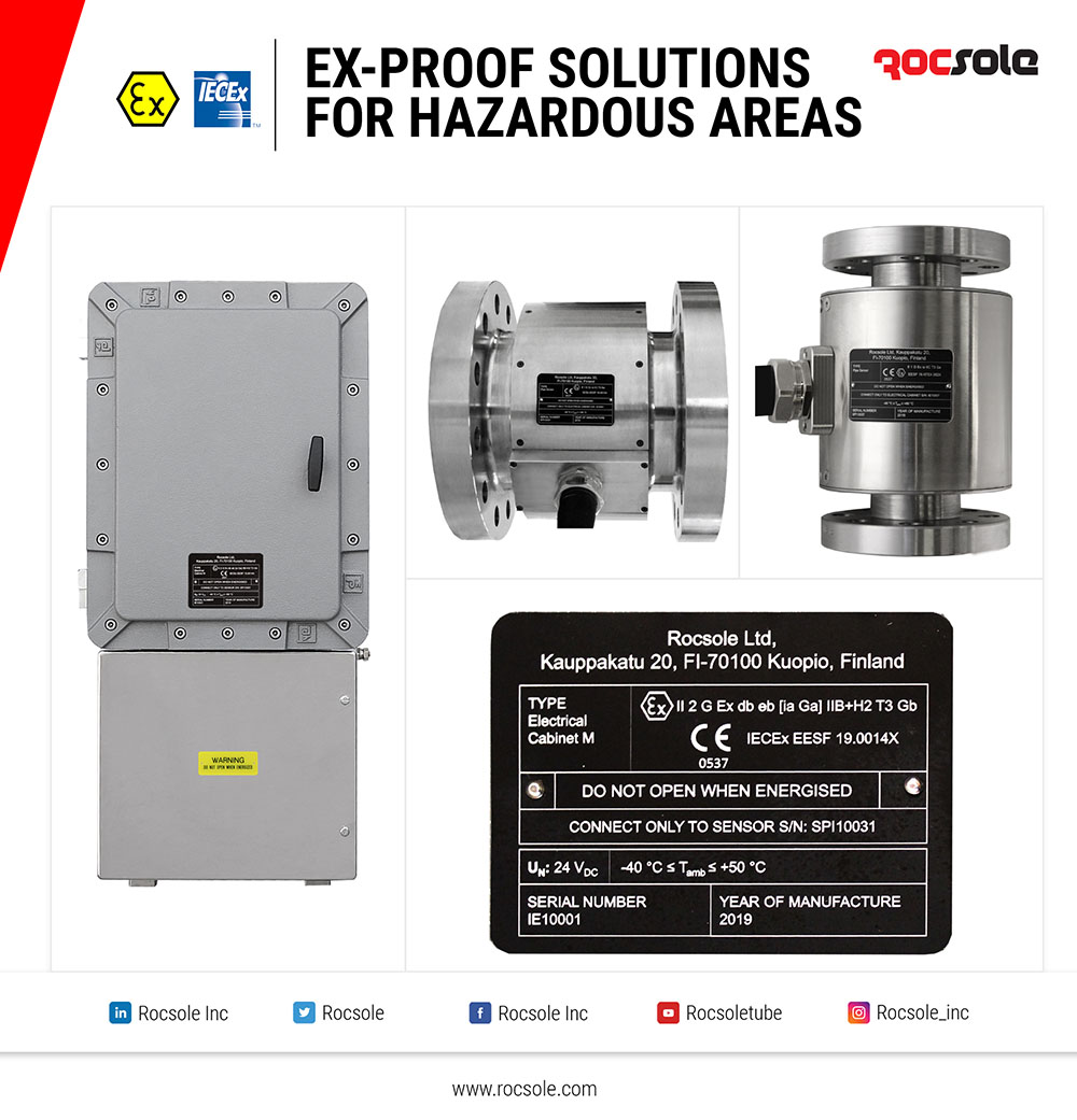 Ex-proof Tomographical Measurement Solutions for Hazardous Areas
