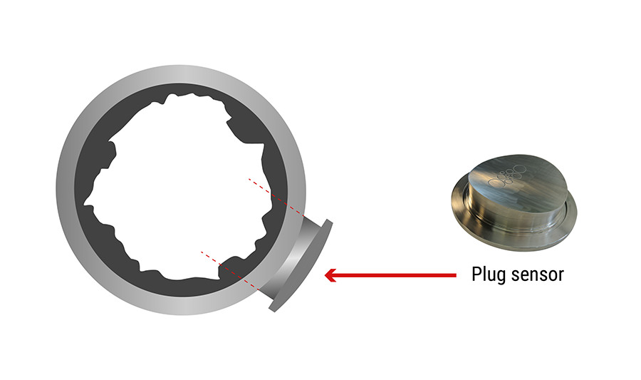 Plug Sensor is a part of the Pipe Sensor and can be applied in deposition monitoring as well as water breakthorugh monitoring.