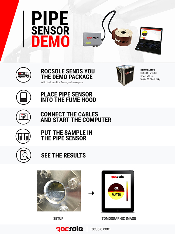 Pipe Sensor Demo Package Now Available