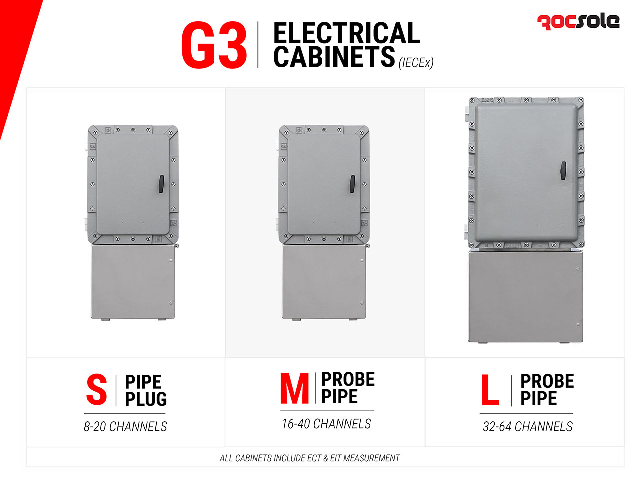 Rocsole - G3 Electrical Cabinets.jpg